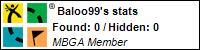 Profile for Baloo99