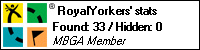 Profile for RoyalYorkers