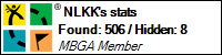 Profile for NLKK