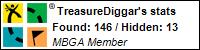 Profile for TreasureDiggar