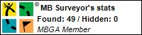 Profile for MB Surveyor