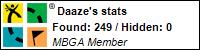 Profile for DAAZE
