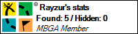 Profile for Rayzur