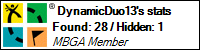 Profile for DynamicDuo13