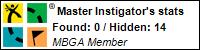Profile for Master Instigator