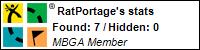 Profile for RatPortage