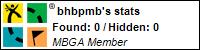 Profile for bhbpmb