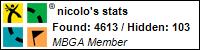 Profile for nicolo