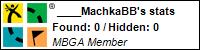 Profile for Machka
