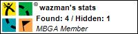 Profile for wazman