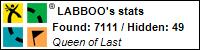 Profile for LABBOO