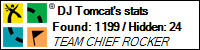 Profile for DJ Tomcat