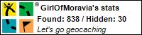 Profile for GirlOfMoravia