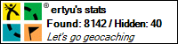 Profile for ertyu